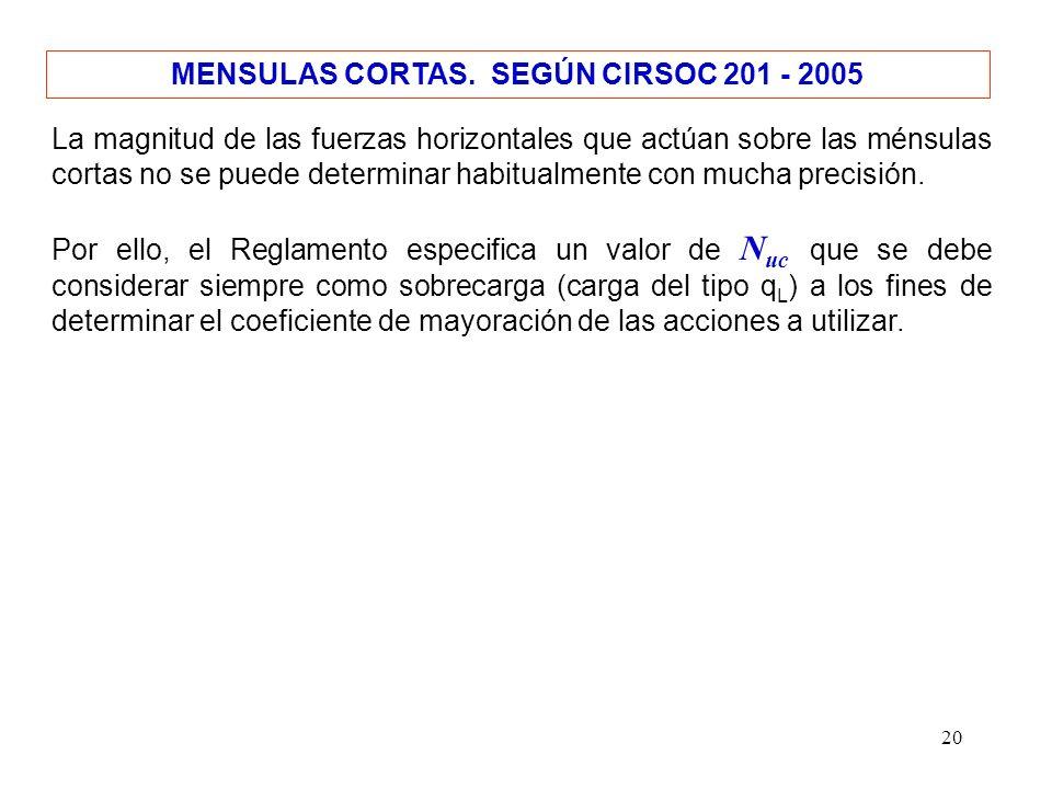 20 MENSULAS CORTAS. SEGÚN CIRSOC 201 - 2005 La magnitud de las fuerzas horizontales que actúan sobre las ménsulas cortas no se puede determinar habitu