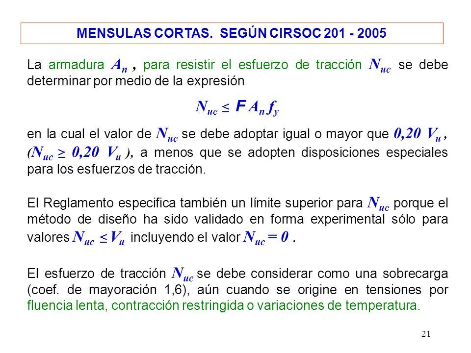 21 MENSULAS CORTAS. SEGÚN CIRSOC 201 - 2005 La armadura A n, para resistir el esfuerzo de tracción N uc se debe determinar por medio de la expresión N