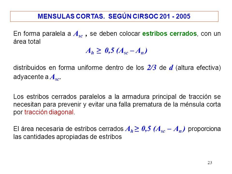 23 MENSULAS CORTAS. SEGÚN CIRSOC 201 - 2005 En forma paralela a A sc, se deben colocar estribos cerrados, con un área total A h 0,5 (A sc – A n ) dist
