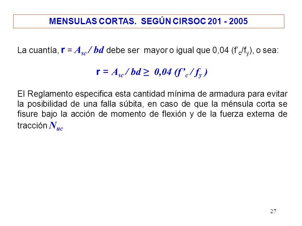 27 MENSULAS CORTAS. SEGÚN CIRSOC 201 - 2005 La cuantía, r = A sc / bd debe ser mayor o igual que 0,04 (f c /f y ), o sea: r = A sc / bd 0,04 (f c / f