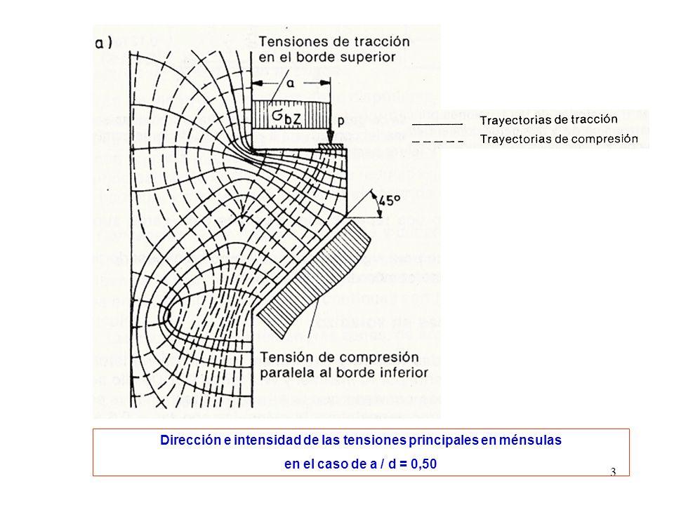4 Dirección e intensidad de las tensiones principales en ménsulas en el caso de a / d = 0,50