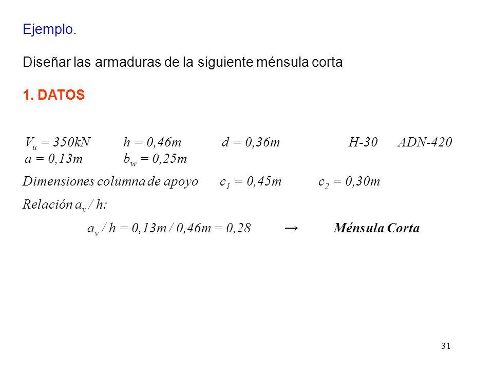 31 Ejemplo. Diseñar las armaduras de la siguiente ménsula corta 1. DATOS V u = 350kNh = 0,46md = 0,36m a = 0,13mb w = 0,25m H-30ADN-420 Dimensiones co