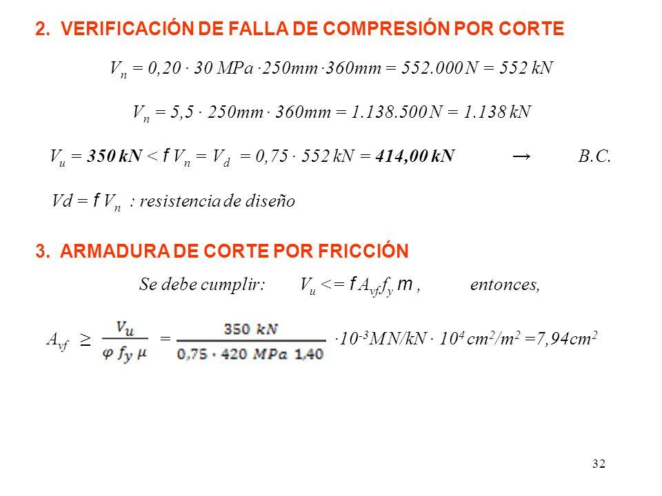 32 2. VERIFICACIÓN DE FALLA DE COMPRESIÓN POR CORTE V n = 0,20 30 MPa 250mm 360mm = 552.000 N = 552 kN V n = 5,5 250mm 360mm = 1.138.500 N = 1.138 kN