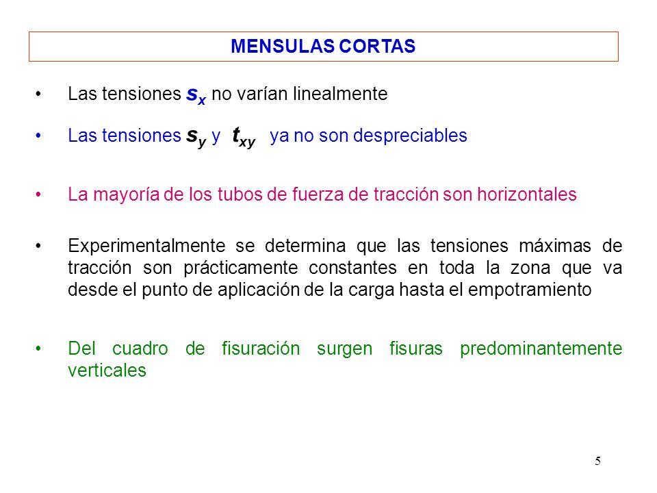 16 MENSULAS CORTAS.