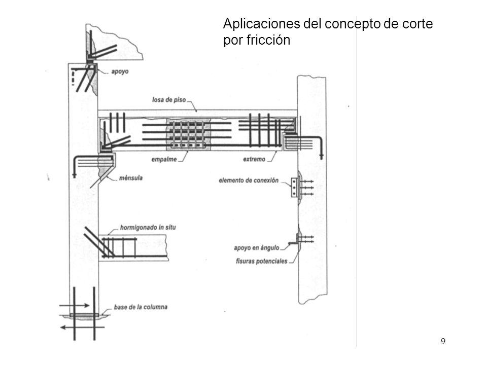 9 Aplicaciones del concepto de corte por fricción