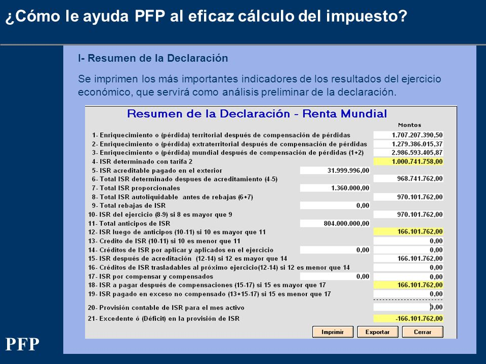 ¿Cómo le ayuda PFP al eficaz cálculo del impuesto? I- Resumen de la Declaración Se imprimen los más importantes indicadores de los resultados del ejer