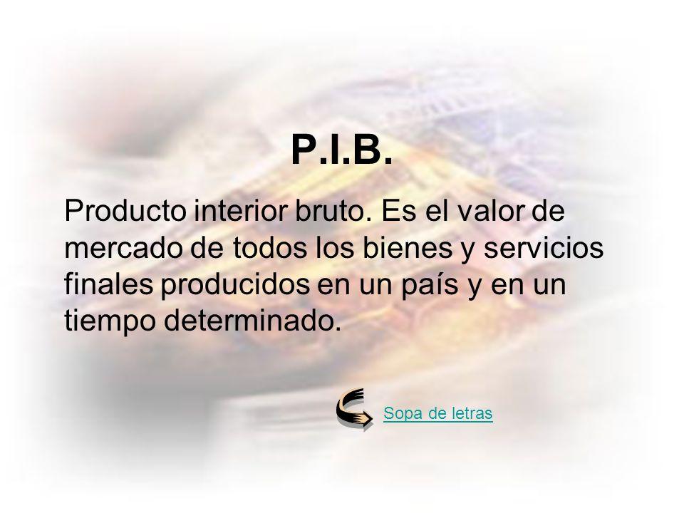 PIB P.I.B.Producto interior bruto.