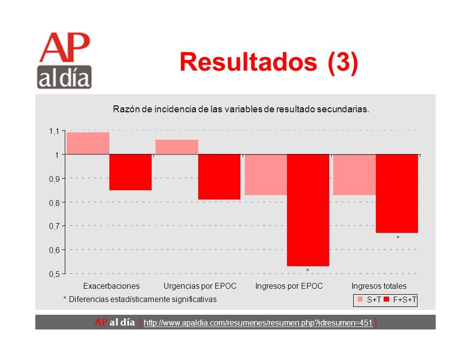 AP al día [ http://www.apaldia.com/resumenes/resumen.php idresumen=451 ] Resultados (3)