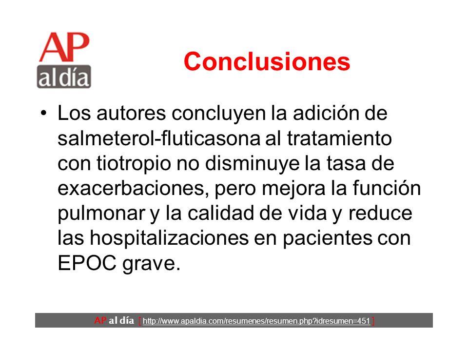 AP al día [ http://www.apaldia.com/resumenes/resumen.php?idresumen=451 ] Conclusiones Los autores concluyen la adición de salmeterol-fluticasona al tr