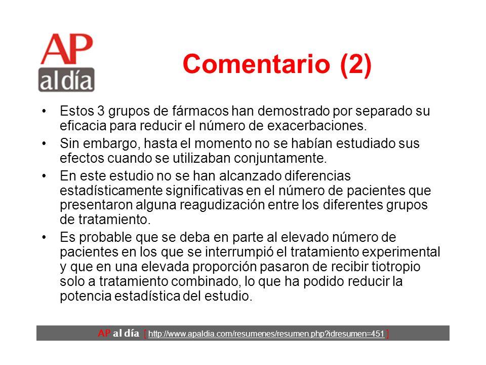 AP al día [ http://www.apaldia.com/resumenes/resumen.php idresumen=451 ] Comentario (2) Estos 3 grupos de fármacos han demostrado por separado su eficacia para reducir el número de exacerbaciones.