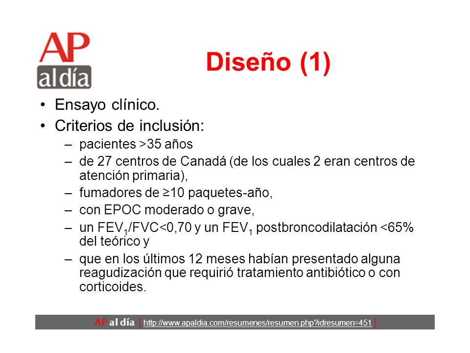 AP al día [ http://www.apaldia.com/resumenes/resumen.php?idresumen=451 ] Diseño (2) Criterios de exclusión: –diagnosticados de asma bronquial a una edad <40 años, –insuficiencia cardíaca con disfunción sistólica mantenida, –en tratamiento con prednisona oral, –intolerancia a alguno de los fármacos implicados, glaucoma u obstrucción urinaria, –trasplante pulmonar o tratamiento quirúrgico, –bronquiectasias y –mujeres gestantes o que se encontraban lactando.