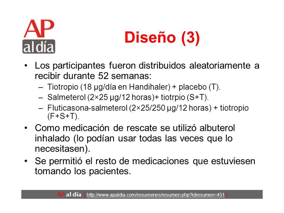 AP al día [ http://www.apaldia.com/resumenes/resumen.php idresumen=451 ] Diseño (3) Los participantes fueron distribuidos aleatoriamente a recibir durante 52 semanas: –Tiotropio (18 µg/día en Handihaler) + placebo (T).