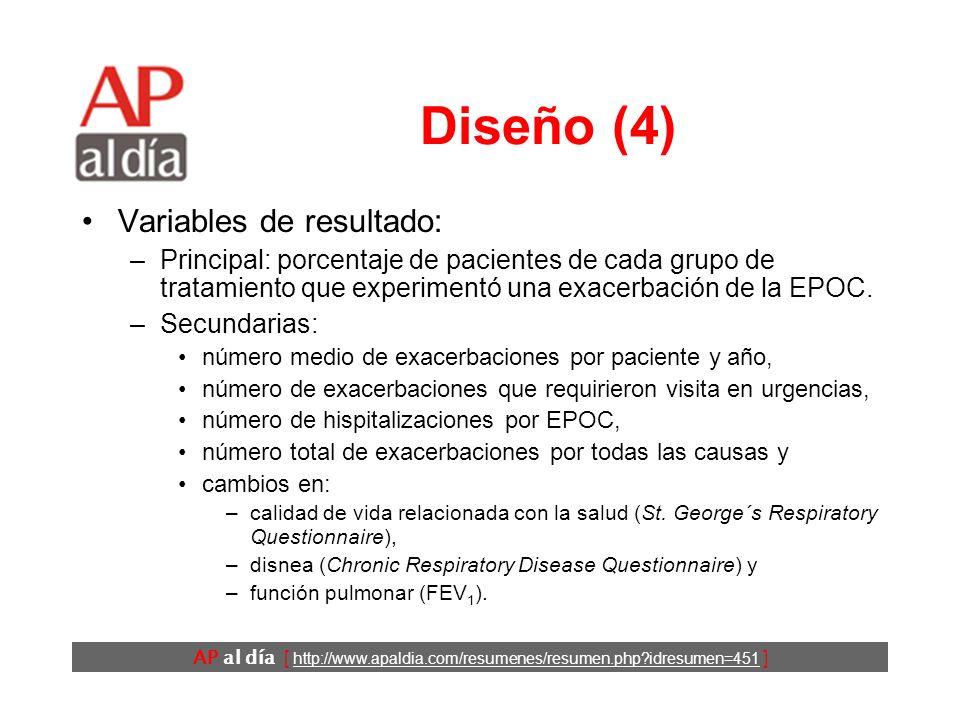 AP al día [ http://www.apaldia.com/resumenes/resumen.php idresumen=451 ] Diseño (4) Variables de resultado: –Principal: porcentaje de pacientes de cada grupo de tratamiento que experimentó una exacerbación de la EPOC.