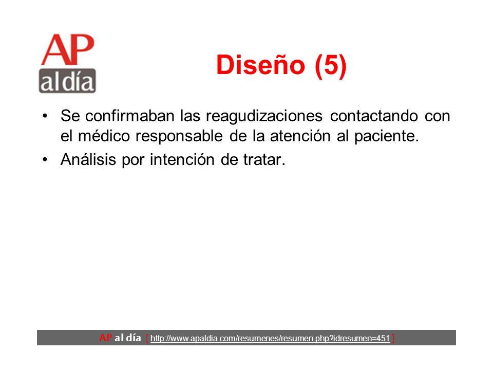 AP al día [ http://www.apaldia.com/resumenes/resumen.php?idresumen=451 ] Resultados (1) Características de los tres grupos similares: Edad media: 68 años.