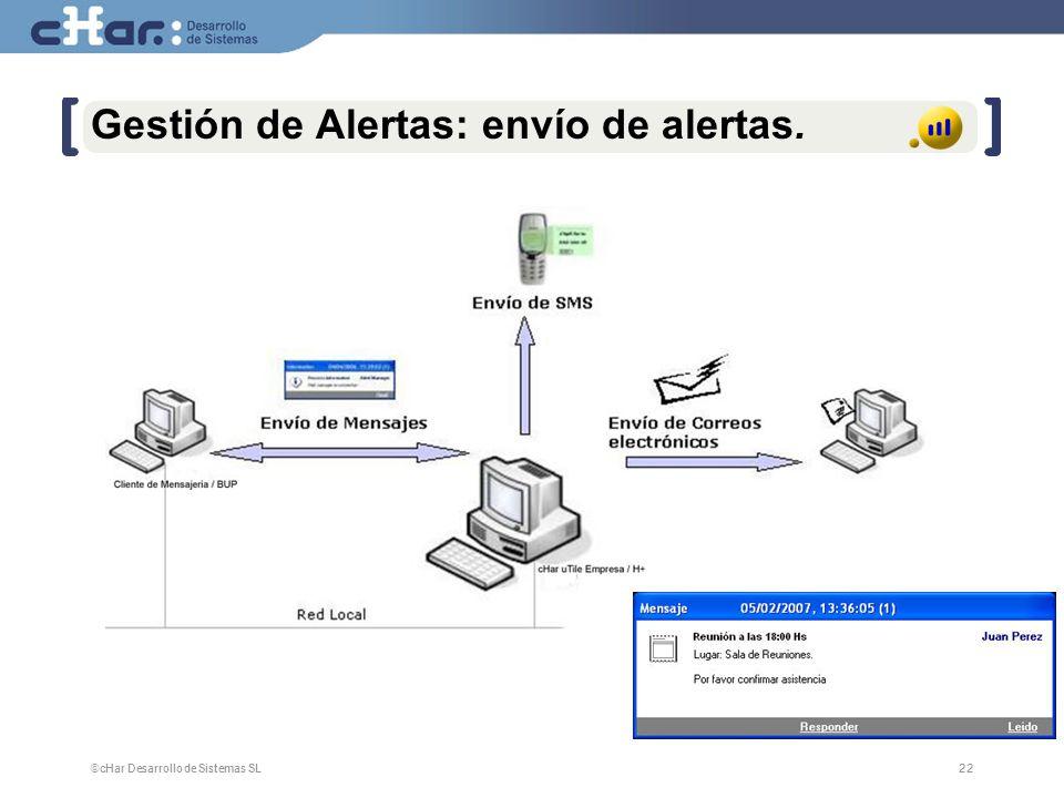 ©cHar Desarrollo de Sistemas SL / 200722 Gestión de Alertas: envío de alertas.