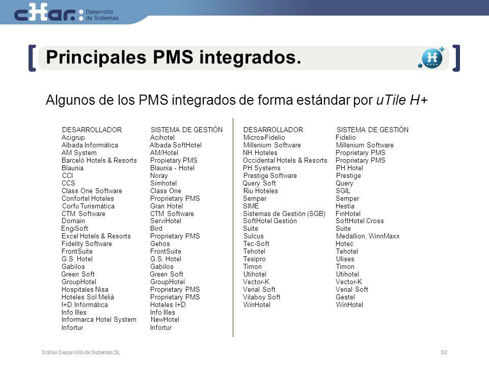 ©cHar Desarrollo de Sistemas SL / 200732 Principales PMS integrados.