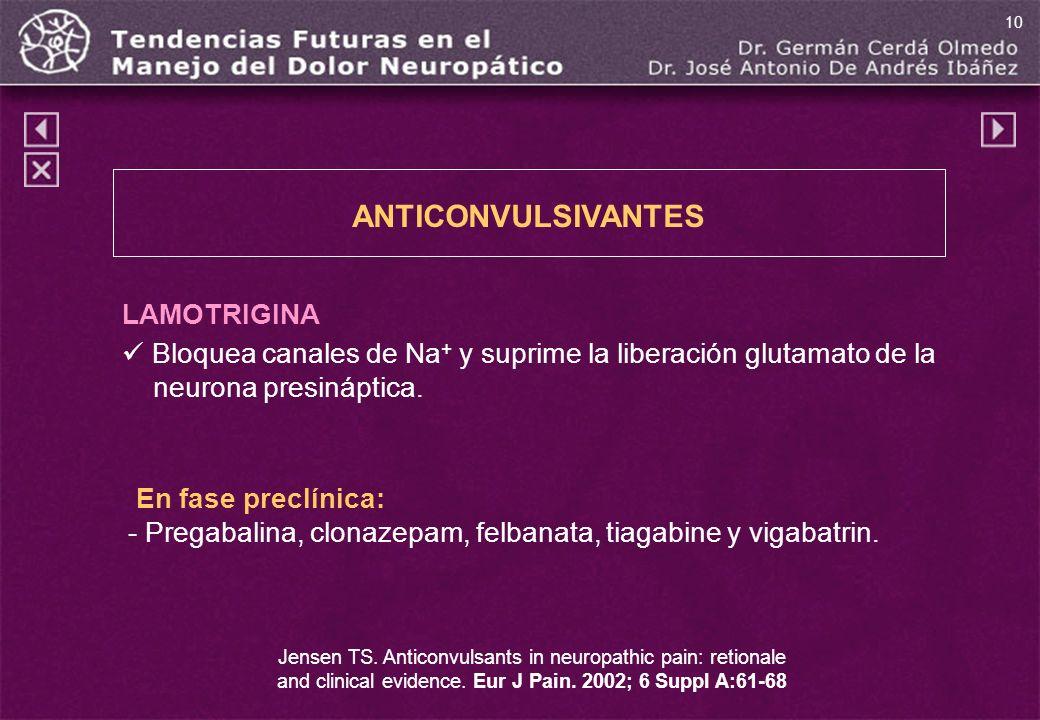 ANTICONVULSIVANTES En fase preclínica: - Pregabalina, clonazepam, felbanata, tiagabine y vigabatrin. Jensen TS. Anticonvulsants in neuropathic pain: r