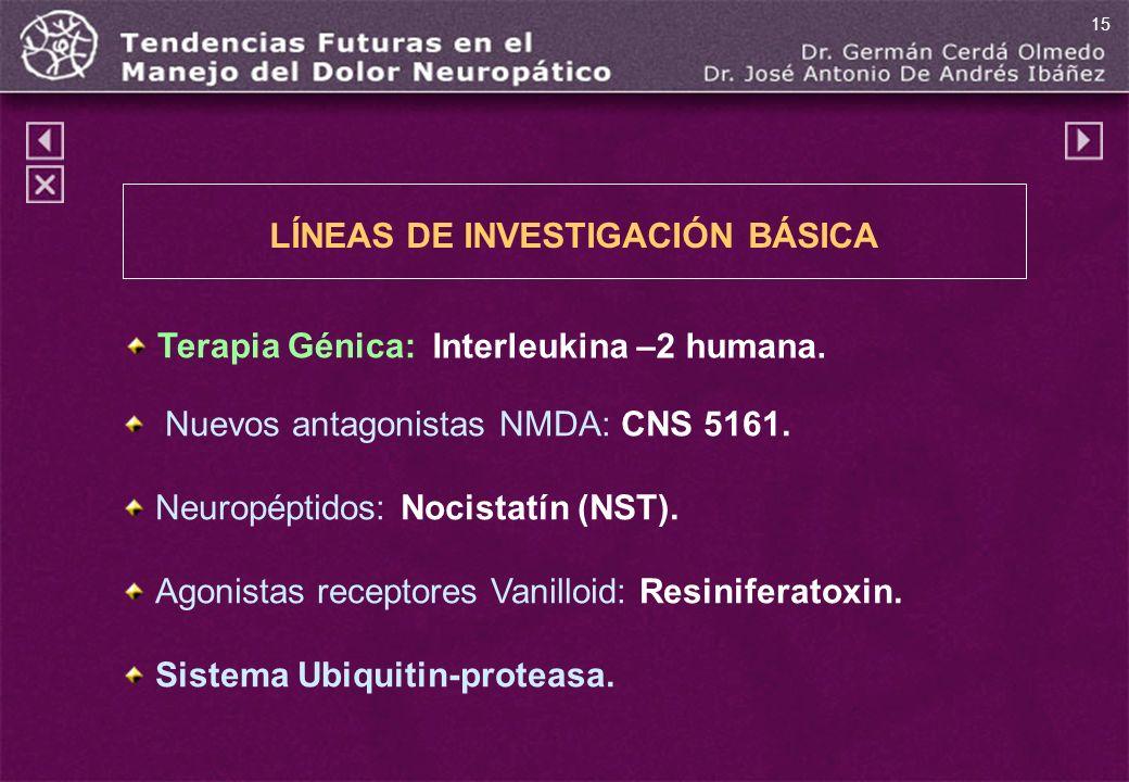 Terapia Génica: Interleukina –2 humana. Nuevos antagonistas NMDA: CNS 5161. Neuropéptidos: Nocistatín (NST). Agonistas receptores Vanilloid: Resinifer