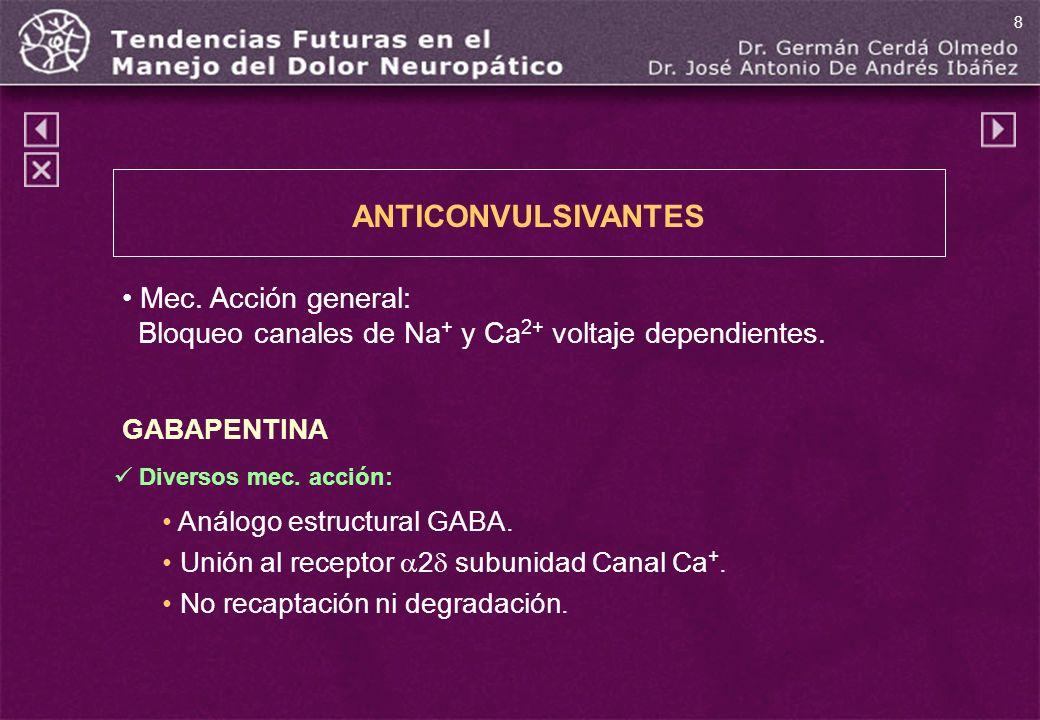 ANTICONVULSIVANTES Mec. Acción general: Bloqueo canales de Na + y Ca 2+ voltaje dependientes. GABAPENTINA 8 Diversos mec. acción: Análogo estructural