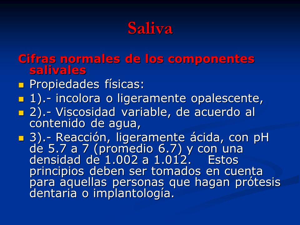 Saliva Cifras normales de los componentes salivales Propiedades físicas: Propiedades físicas: 1).- incolora o ligeramente opalescente, 1).- incolora o