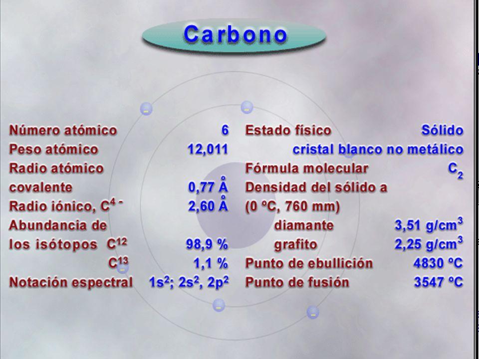 C 6 H 12 O 6 + C 6 H 12 O 6 - H 2 O = C 12 H 22 O 11 Disacáridos C 12 H 22 O 11 + C 6 H 12 O 6 - H 2 O = C 18 H 32 O 16 Trisacáridos C 18 H 32 O 16 + C 6 H 12 O 6 - H 2 O = C 24 H 42 O 21 Tetrasacáridos C 24 H 42 O 21 + C 6 H 12 O 6 - H 2 O = C 30 H 52 O 26 Pentasacáridos C 30 H 52 O 26 Formación de los Polisacáridos Así puede continuar la integración de moléculas de monosacàrido Hasta alcanzar de 150,000 a 240,000 uniones como el almidón, La inulina y el glucógeno