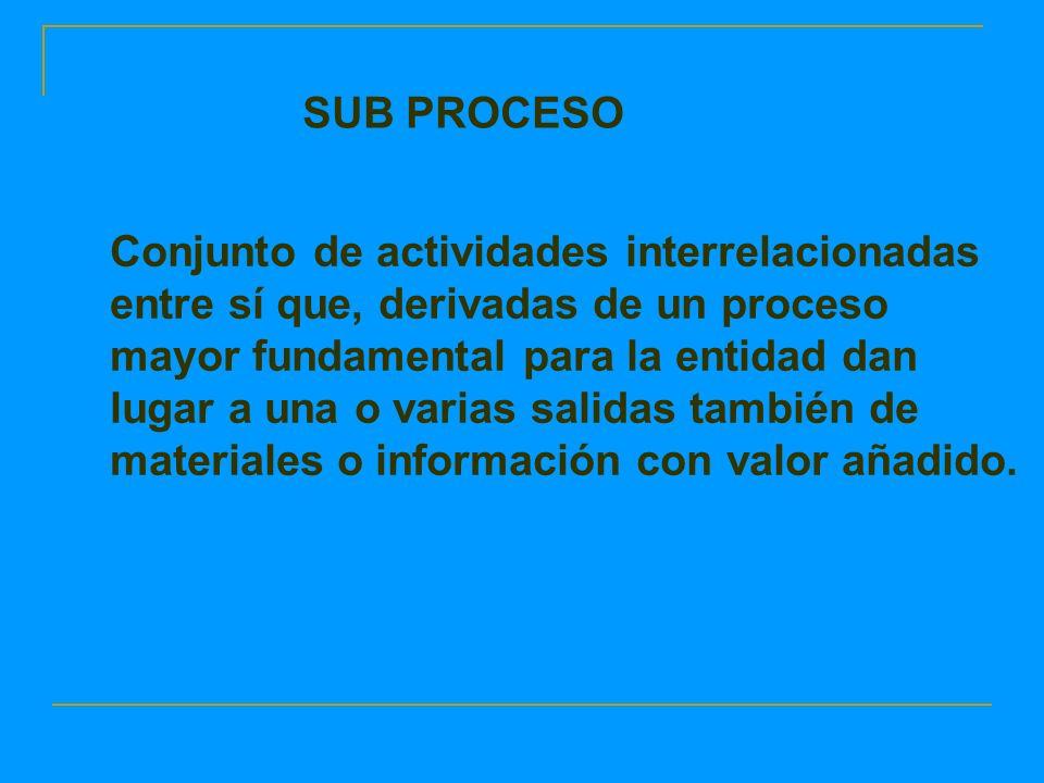 Conjunto de actividades interrelacionadas entre sí que, derivadas de un proceso mayor fundamental para la entidad dan lugar a una o varias salidas también de materiales o información con valor añadido.