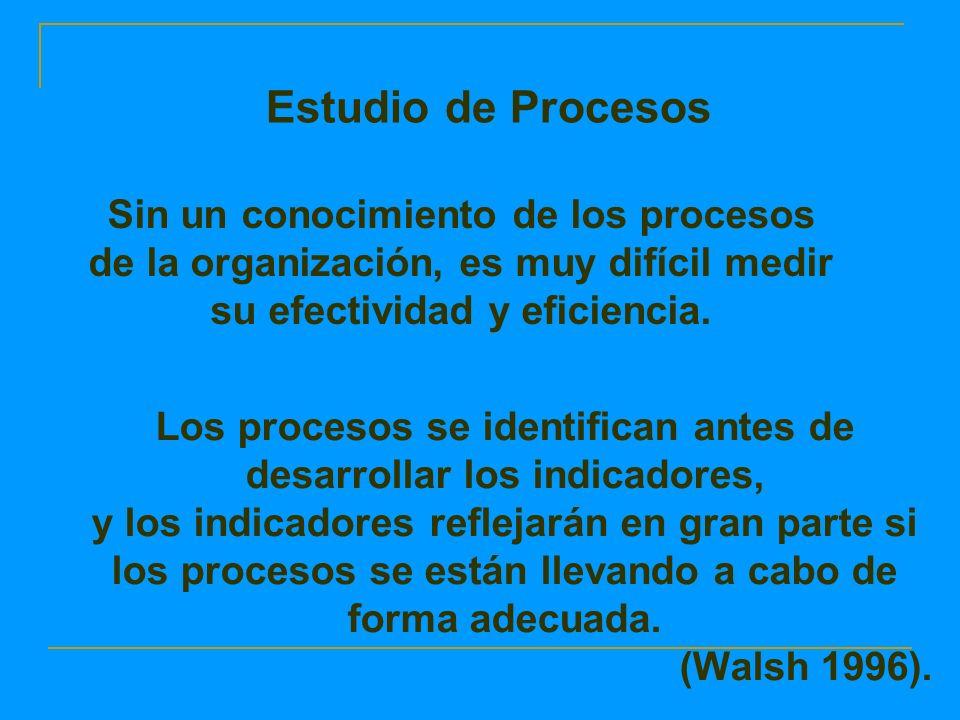 Los procesos se identifican antes de desarrollar los indicadores, y los indicadores reflejarán en gran parte si los procesos se están llevando a cabo de forma adecuada.