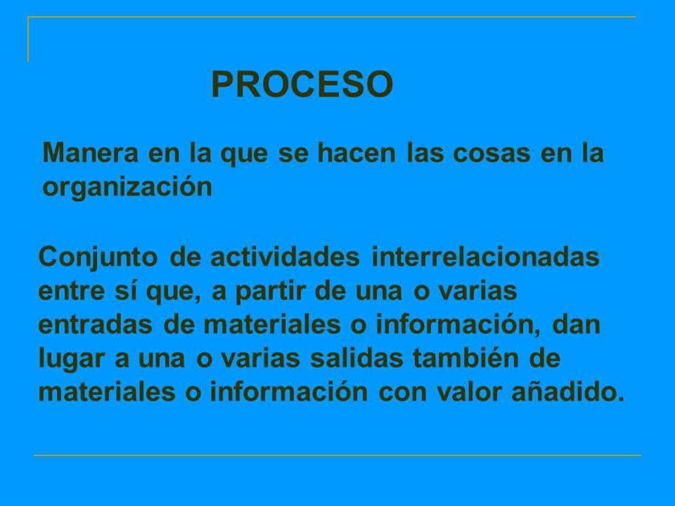 Conjunto de actividades interrelacionadas entre sí que, a partir de una o varias entradas de materiales o información, dan lugar a una o varias salidas también de materiales o información con valor añadido.