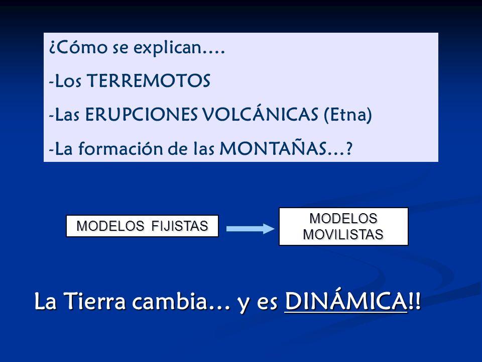 Además, estos procesos (volcanes, terremotos…) SIEMPRE se dan en determinadas zonas (muy localizadas) del planeta… No se dan al azar… ¿Por qué.