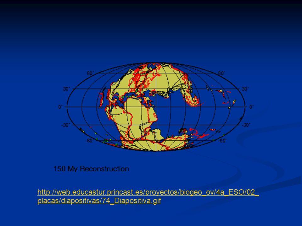 http://web.educastur.princast.es/proyectos/biogeo_ov/4a_ESO/02_ placas/diapositivas/74_Diapositiva.gif