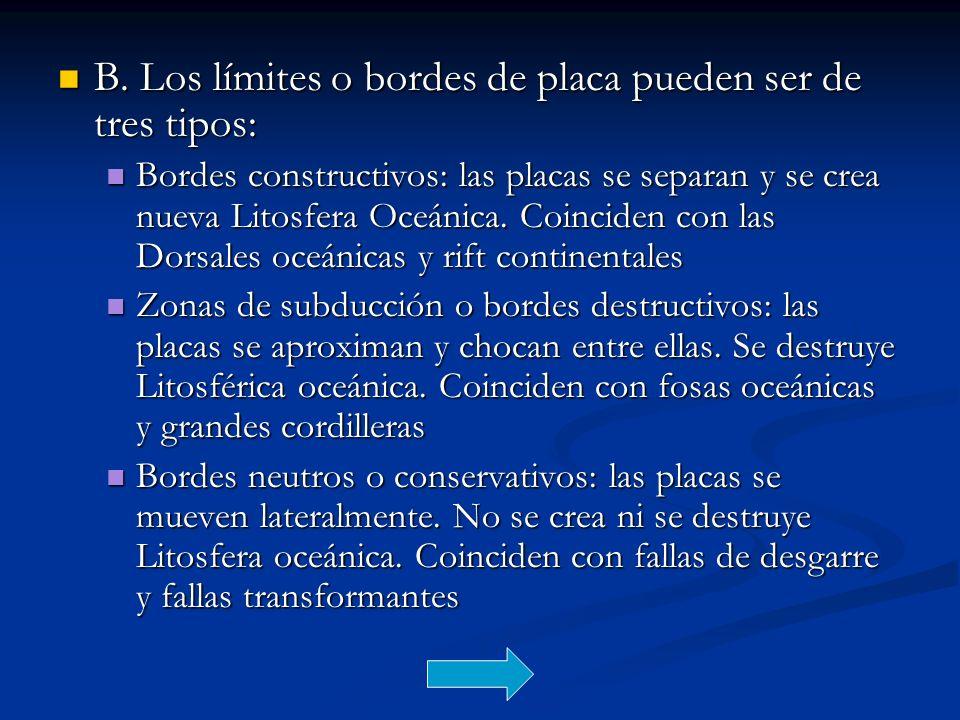 B.Los límites o bordes de placa pueden ser de tres tipos: B.
