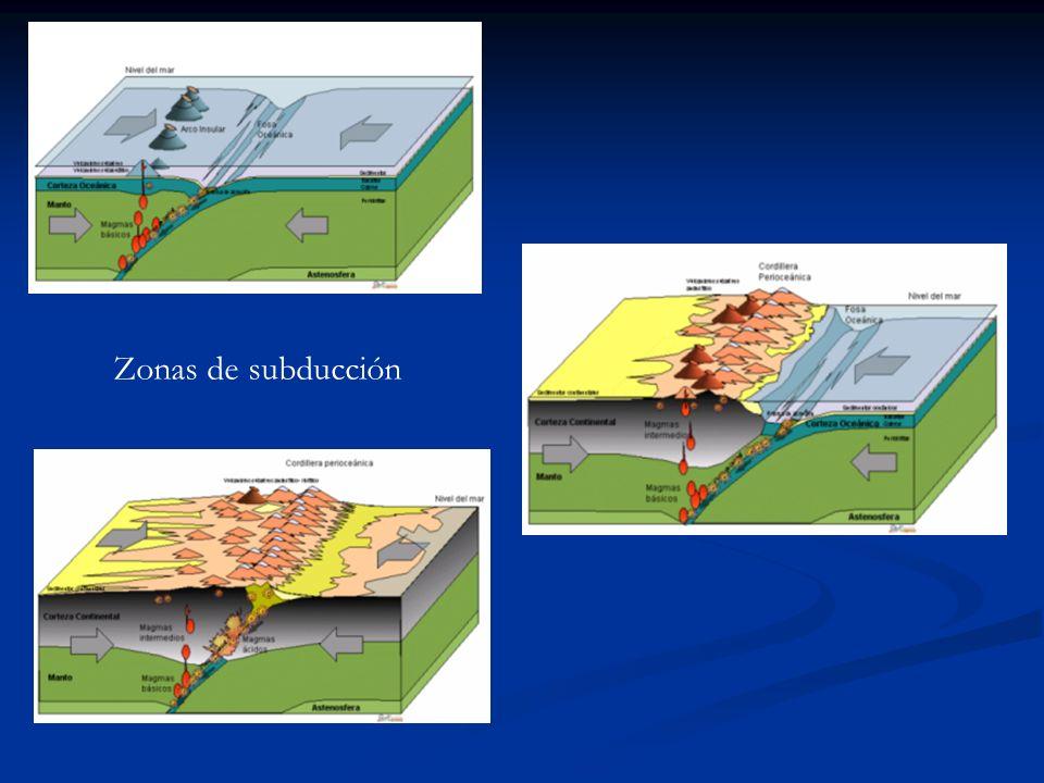 Zonas de subducción