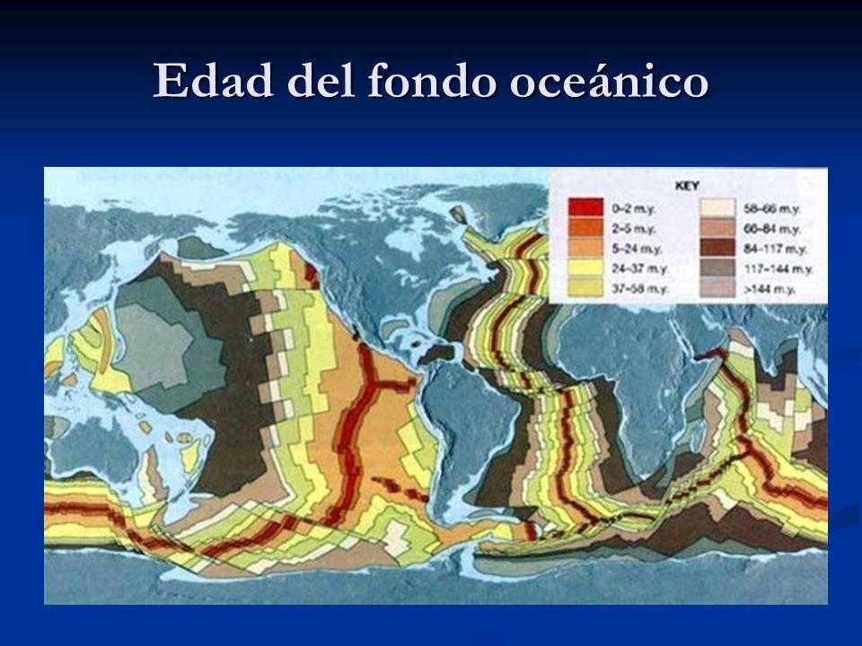 Edad del fondo oceánico