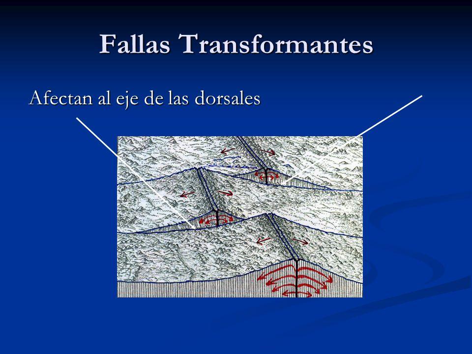 Fallas Transformantes Afectan al eje de las dorsales