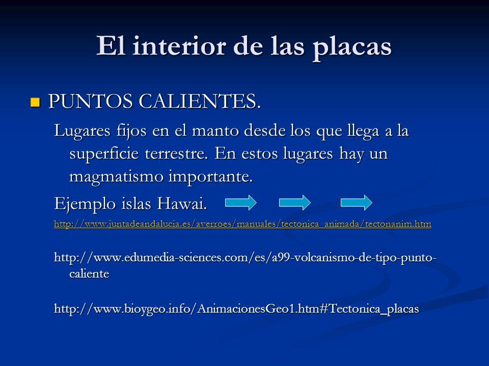 El interior de las placas PUNTOS CALIENTES.PUNTOS CALIENTES.