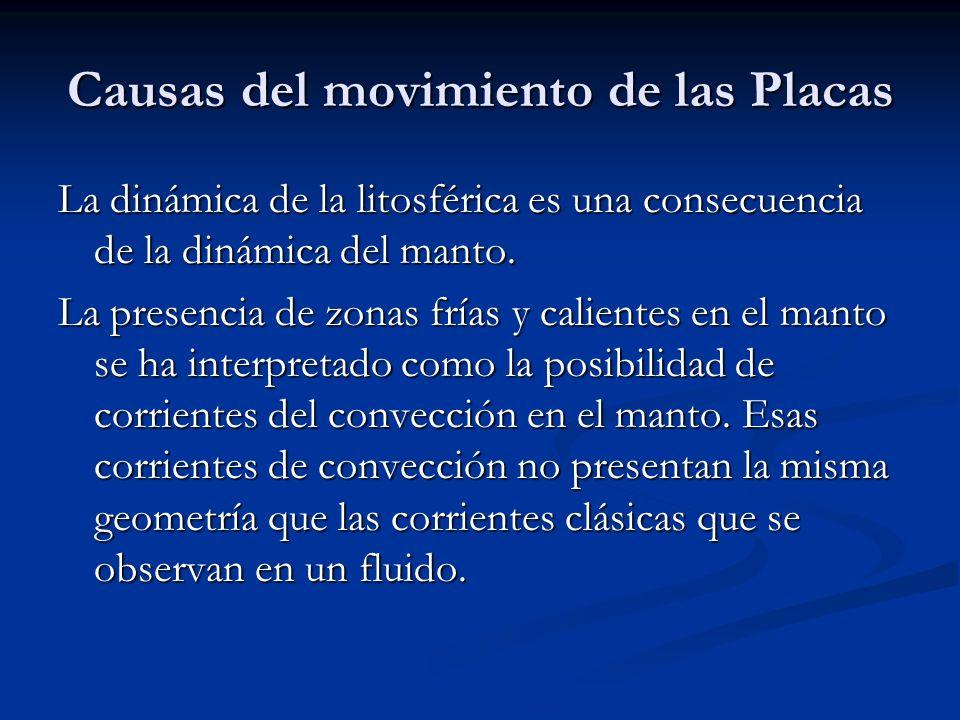 Causas del movimiento de las Placas La dinámica de la litosférica es una consecuencia de la dinámica del manto.