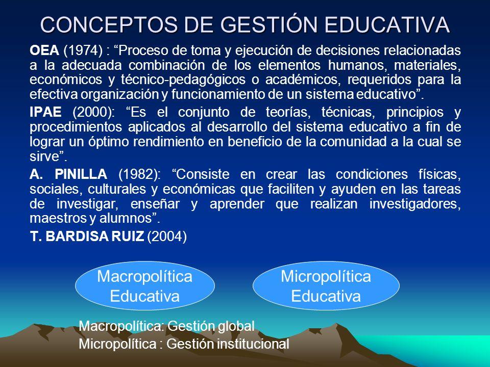 CONCEPTOS DE GESTIÓN EDUCATIVA OEA (1974) : Proceso de toma y ejecución de decisiones relacionadas a la adecuada combinación de los elementos humanos,