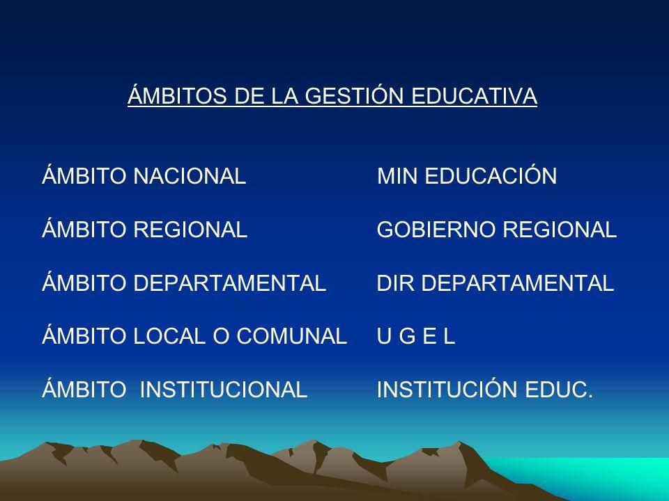 ÁMBITOS DE LA GESTIÓN EDUCATIVA ÁMBITO NACIONAL MIN EDUCACIÓN ÁMBITO REGIONALGOBIERNO REGIONAL ÁMBITO DEPARTAMENTALDIR DEPARTAMENTAL ÁMBITO LOCAL O CO