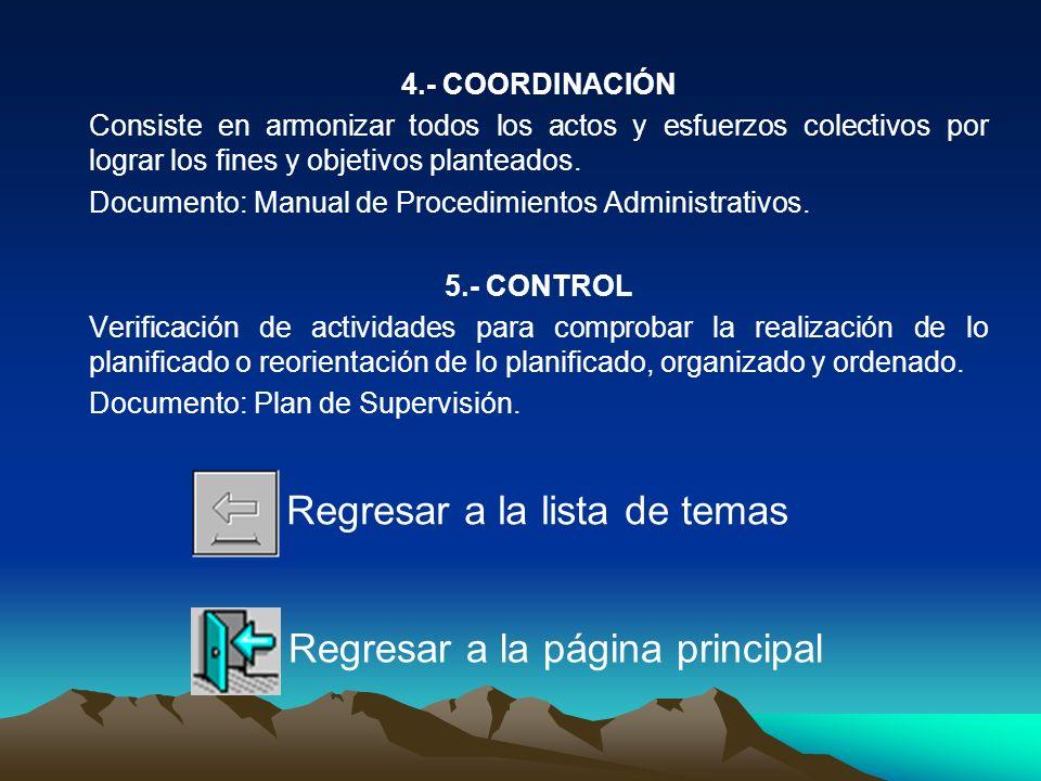 4.- COORDINACIÓN Consiste en armonizar todos los actos y esfuerzos colectivos por lograr los fines y objetivos planteados. Documento: Manual de Proced