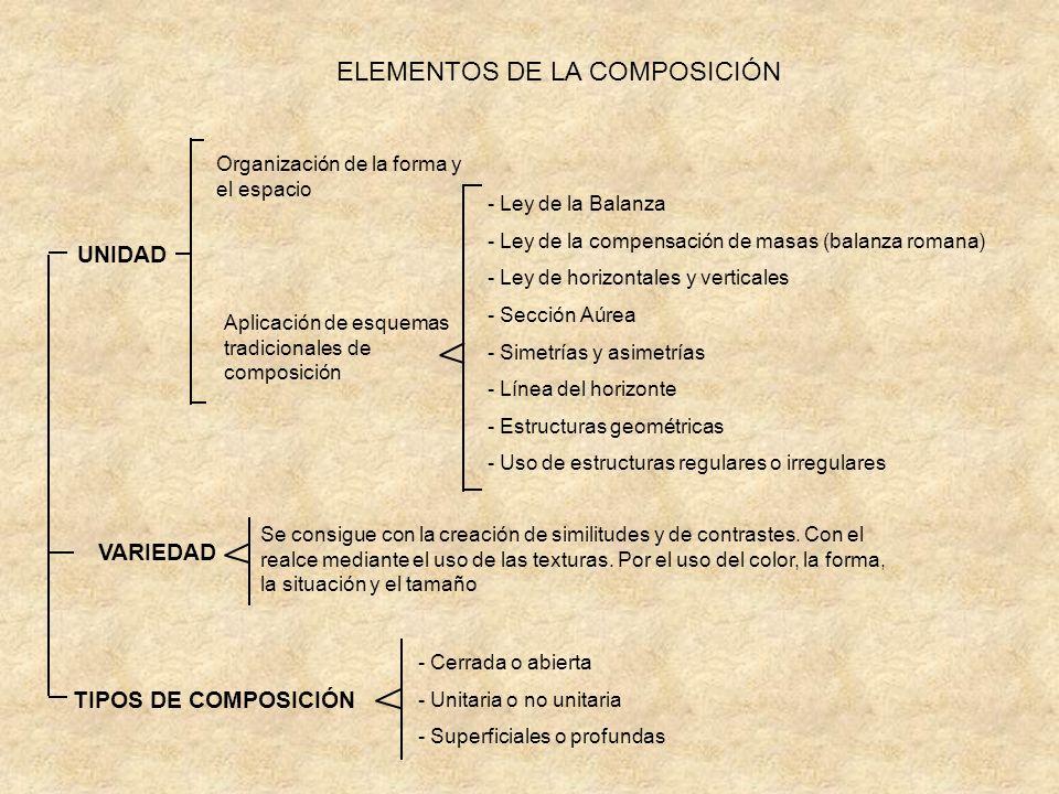 Matisse.- La danza (1910) Composición elíptica Volver a inicio