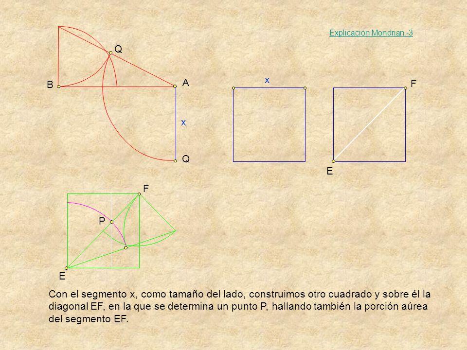 Sobre la diagonal del cuadrado AB se determina un punto Q (para lo cual hallamos la porción aúrea x del segmento AB) B A Q Q x A Q B x Explicación Mon