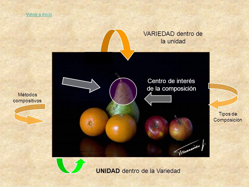 VARIEDAD dentro de la unidad UNIDAD dentro de la Variedad Centro de interés de la composición Volver a inicio Tipos de Composición Métodos compositivos