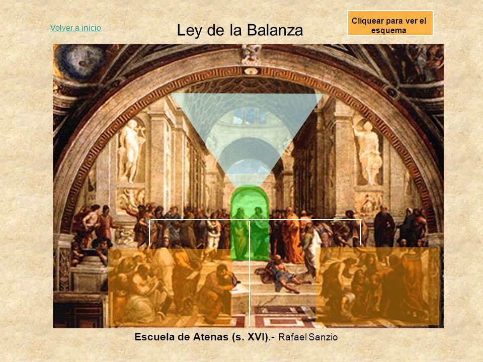 Ley de la Balanza Escuela de Atenas (s.