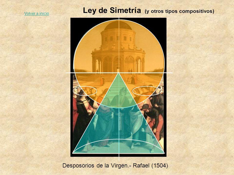 Desposorios de la Virgen.- Rafael (1504) Ley de Simetría (y otros tipos compositivos) Volver a inicio