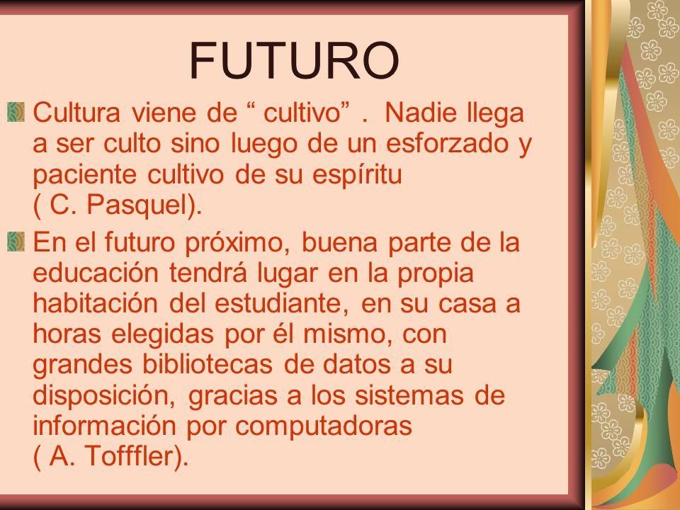 FUTURO Cultura viene de cultivo.