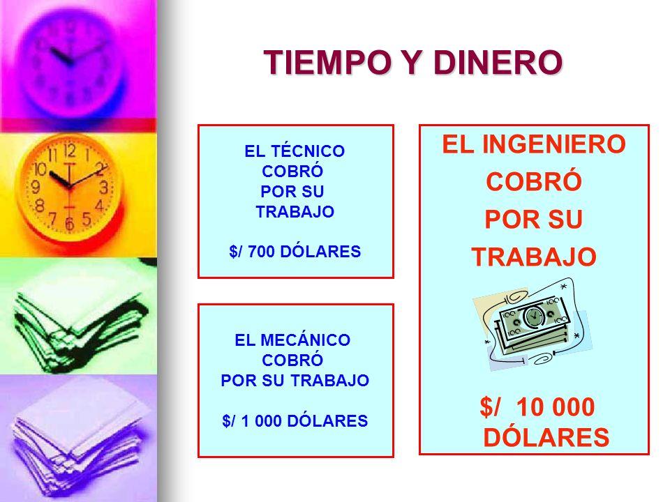 TIEMPO Y DINERO EL INGENIERO COBRÓ POR SU TRABAJO $/ 10 000 DÓLARES EL TÉCNICO COBRÓ POR SU TRABAJO $/ 700 DÓLARES EL MECÁNICO COBRÓ POR SU TRABAJO $/ 1 000 DÓLARES