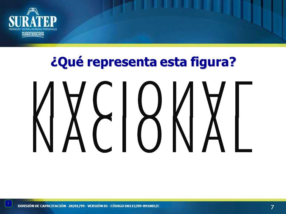 7 DIVISIÓN DE CAPACITACIÓN - 20/01/99 - VERSIÓN 01 - CÓDIGO D0115/09-091005/C 7 ¿Qué representa esta figura?