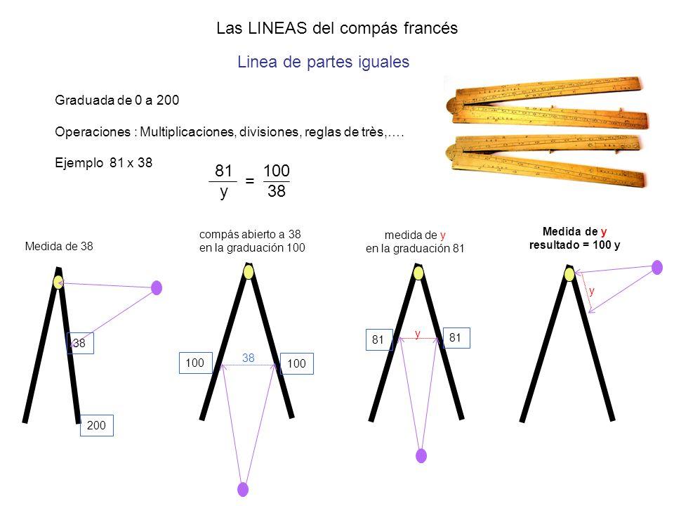 Las LINEAS del compás francés Linea de partes iguales Graduada de 0 a 200 Operaciones : Multiplicaciones, divisiones, reglas de très,…. Ejemplo 81 x 3