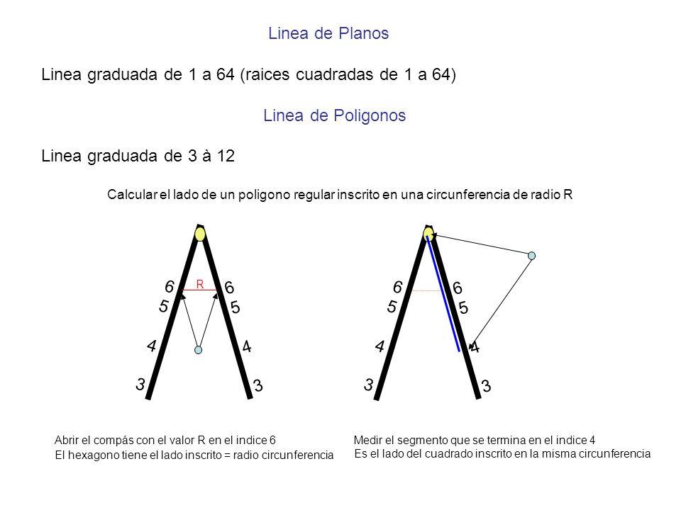 Linea de Planos Linea graduada de 1 a 64 (raices cuadradas de 1 a 64) Linea de Poligonos Linea graduada de 3 à 12 Calcular el lado de un poligono regular inscrito en una circunferencia de radio R 65436543 65436543 R 65436543 65436543 Abrir el compás con el valor R en el indice 6 El hexagono tiene el lado inscrito = radio circunferencia Medir el segmento que se termina en el indice 4 Es el lado del cuadrado inscrito en la misma circunferencia