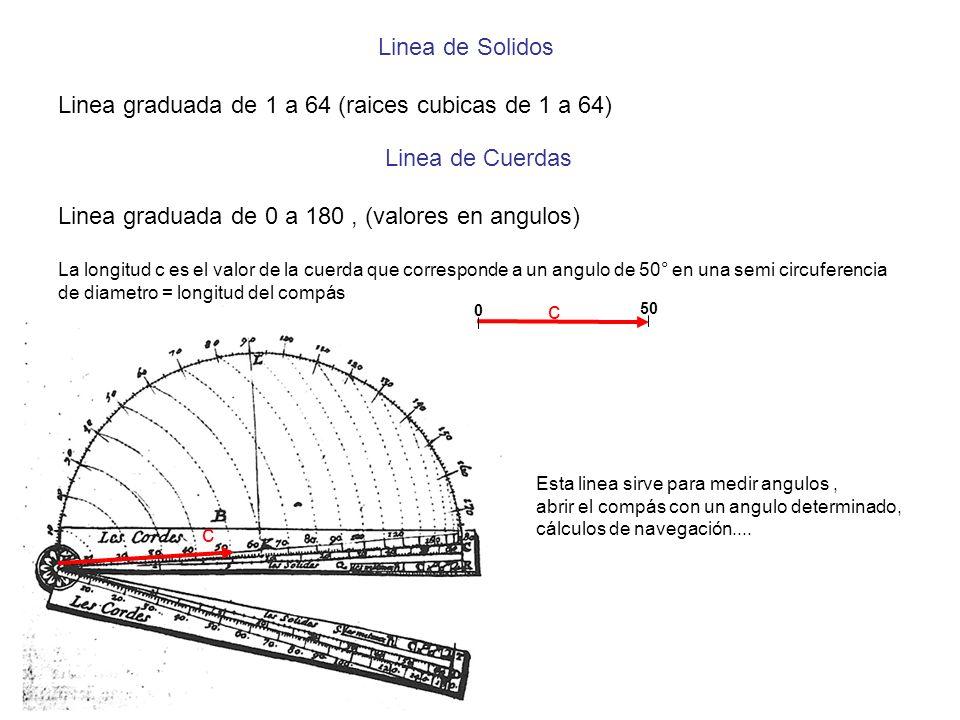 Linea de Solidos Linea graduada de 1 a 64 (raices cubicas de 1 a 64) Linea de Cuerdas Linea graduada de 0 a 180, (valores en angulos) La longitud c es el valor de la cuerda que corresponde a un angulo de 50° en una semi circuferencia de diametro = longitud del compás c c 50 0 Esta linea sirve para medir angulos, abrir el compás con un angulo determinado, cálculos de navegación....